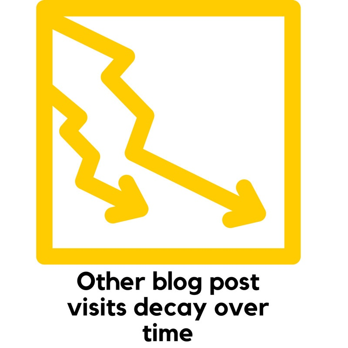 Compounding_Blog_Posts_HY_Image_2.jpg