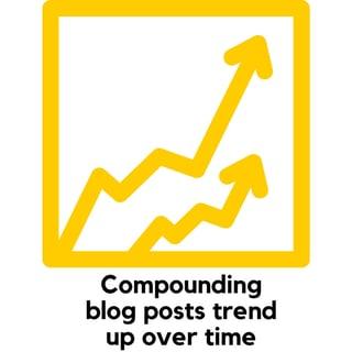 Compounding_Blog_Posts_HY_Image_3.jpg