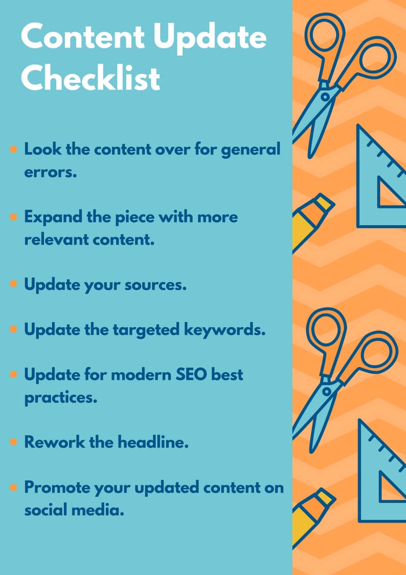 Checklist reviewing the six steps for updating content outlined in this article