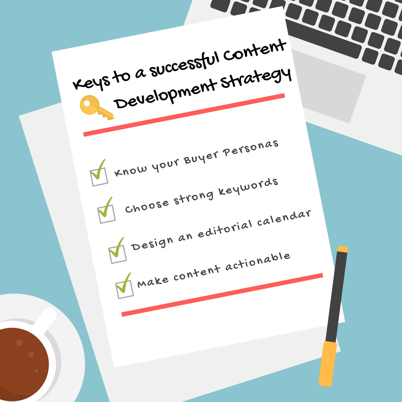 Graphic checklist with the 4 keys to a successful content development strategy