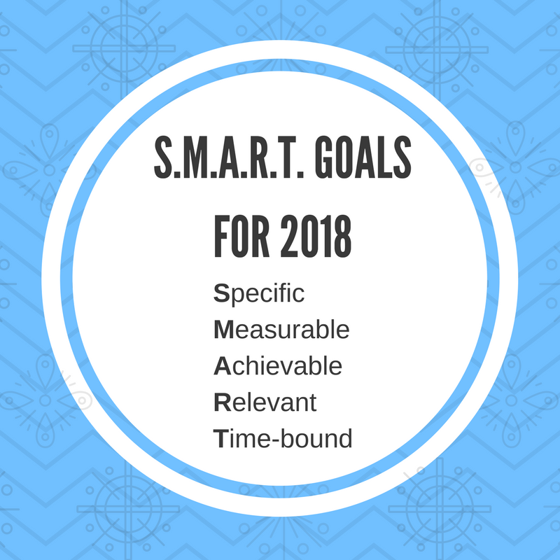 Graphic with text that explains the SMART goals framework