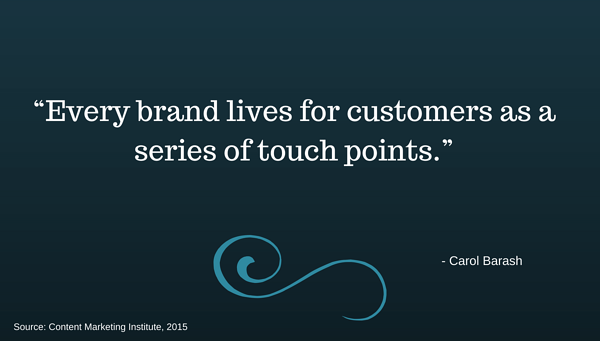 Quote from Carol Barash's Content Marketing Institute article