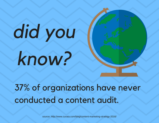 What_Is_a_Content_Audit_and_Why_Do_You_Need_One_SM