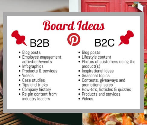 Graphic with board ideas for B2B and B2C brands